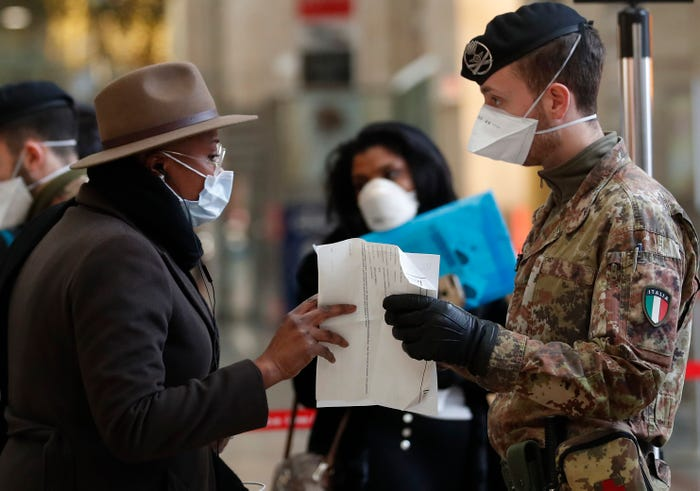 Soldiers checking permit in Milan